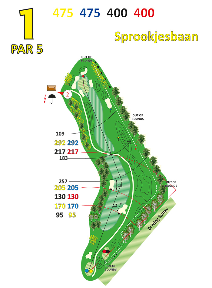 Layout sprookjesbaan hole 1