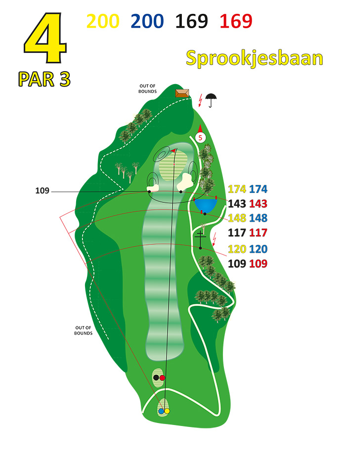 Layout sprookjesbaan hole 4