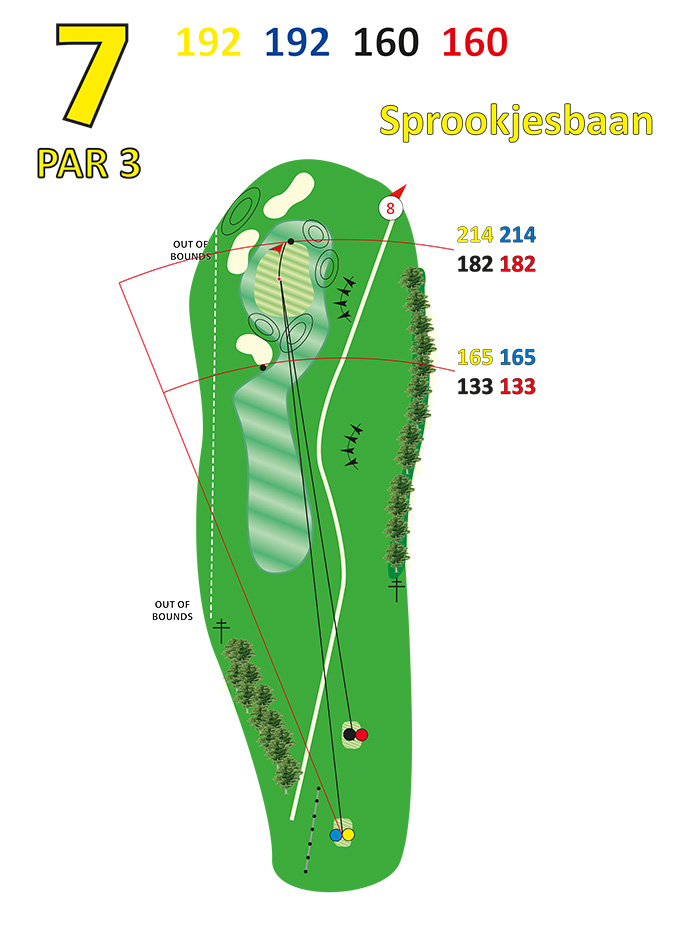 Layout sprookjesbaan hole 7