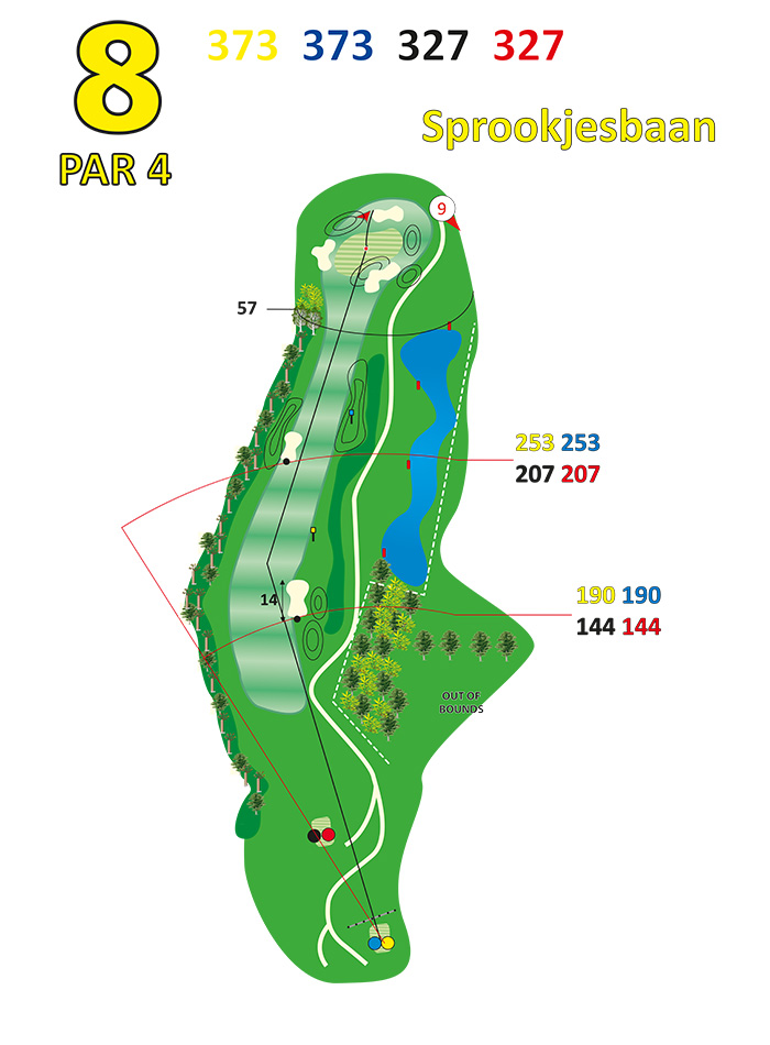 Layout sprookjesbaan hole 8