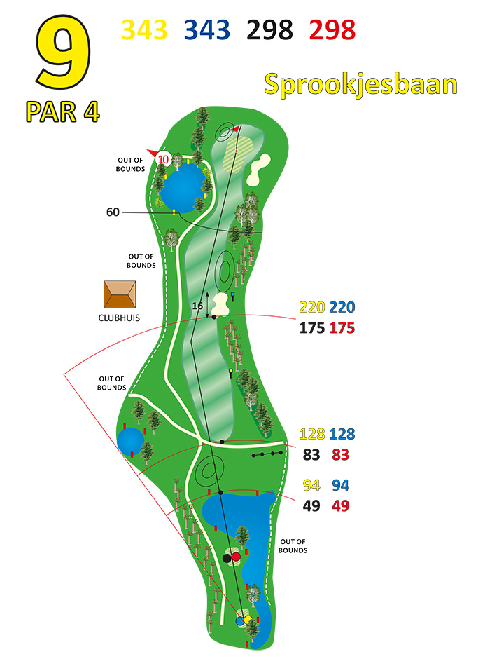 Layout sprookjesbaan hole 9